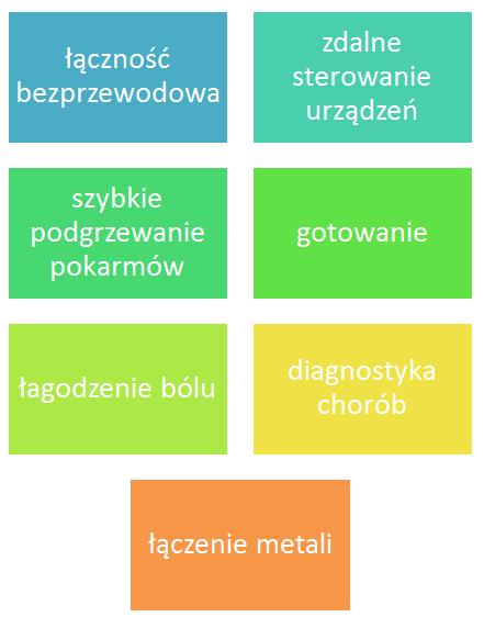 nietypowe-zastosowania-pem-1