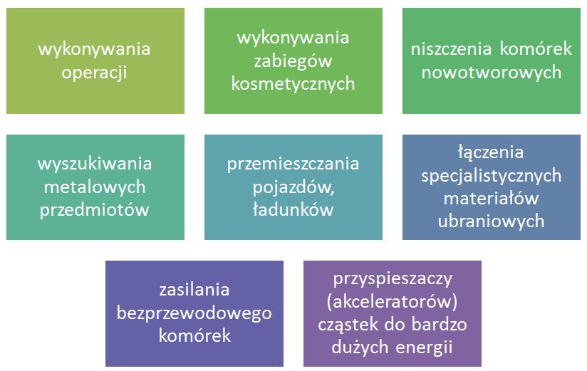 nietypowe-zastosowania-pem-2